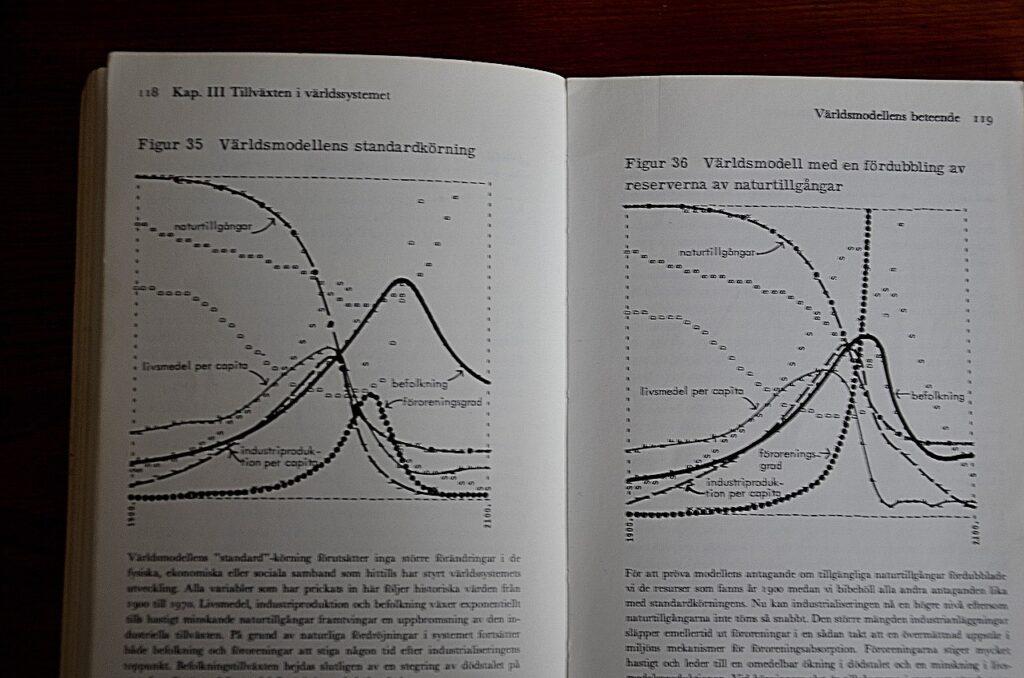 Tillväxtens gränser. Bild ur Romklubbens klassiska rapport Tillväxtens gränser från 1972.
